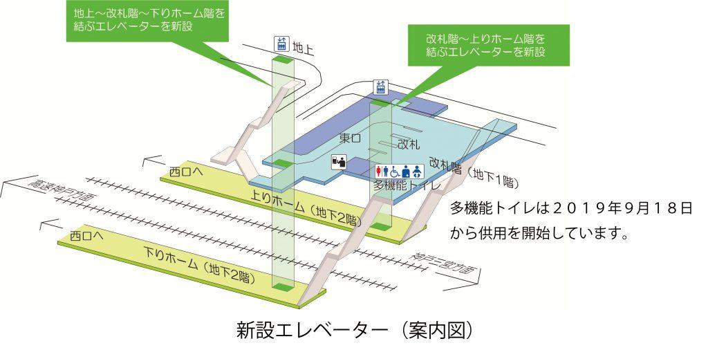新設エラベーター案内図